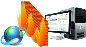 thiết lập hệ thống TMG cho doanh nghiệp