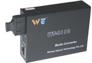 Converter quang FPT